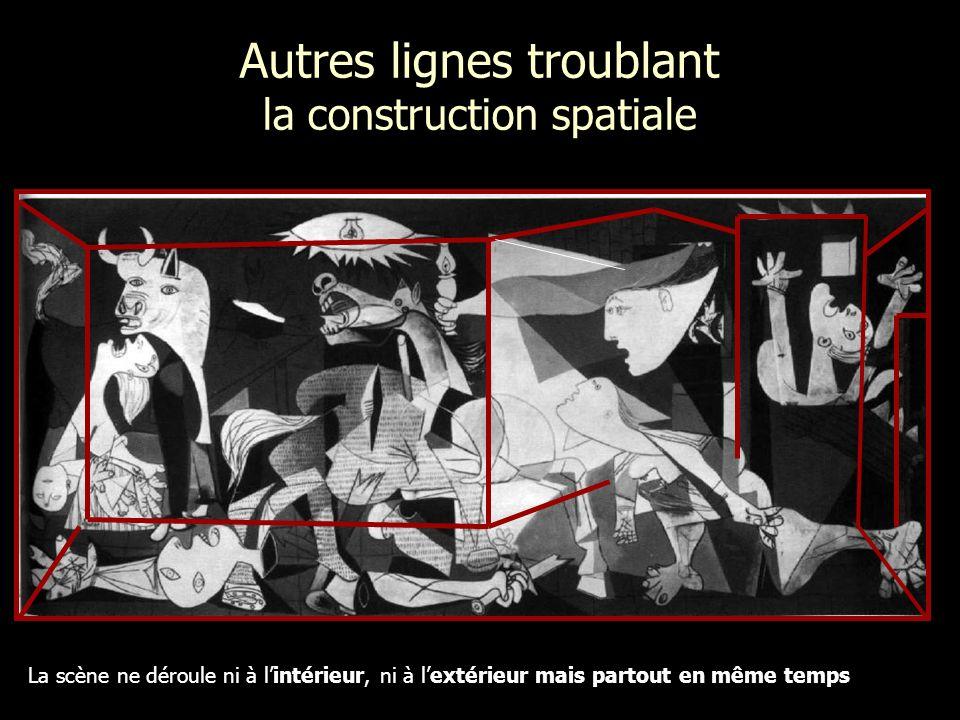 Autres lignes troublant la construction spatiale La scène ne déroule ni à lintérieur, ni à lextérieur mais partout en même temps