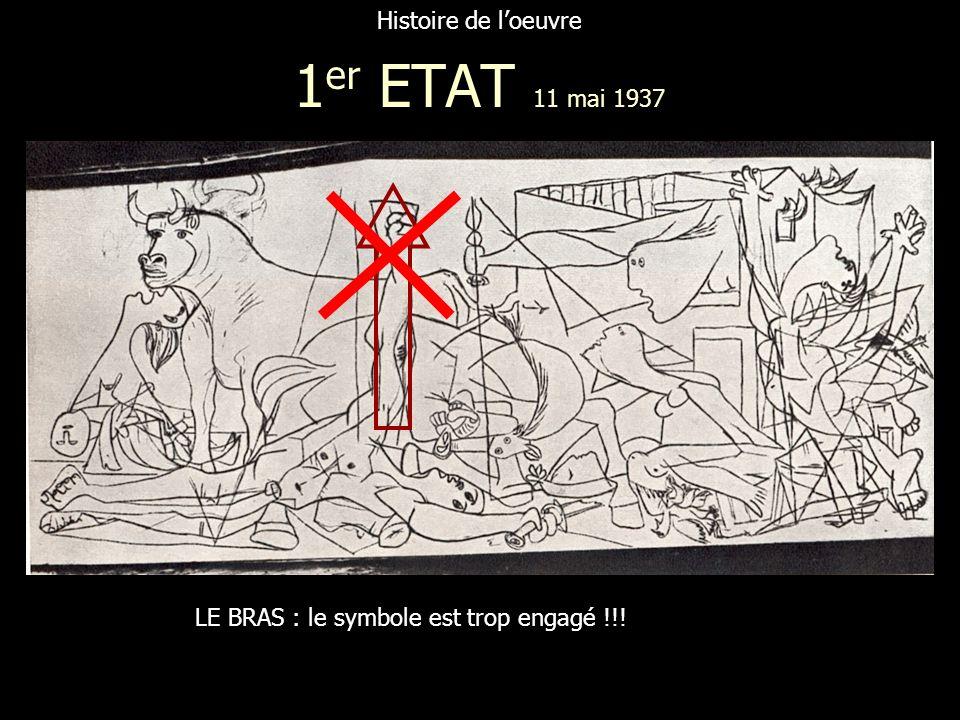 1 er ETAT 11 mai 1937 LE BRAS : le symbole est trop engagé !!! Histoire de loeuvre