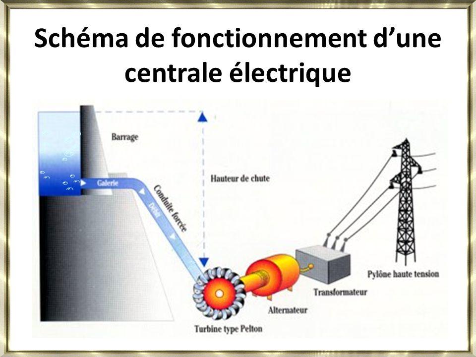 1952 - Ottmarsheim Le Grand Canal d'Alsace exploité par EDF de Kembs à Strasbourg