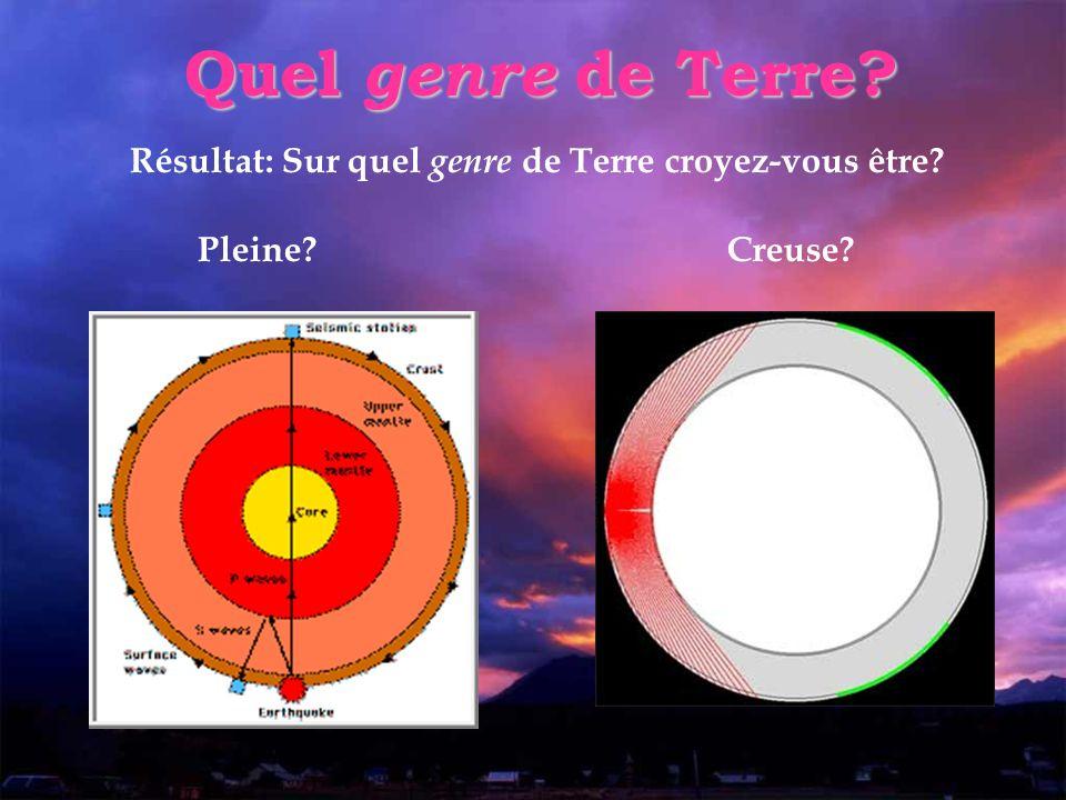 3 La Création de la Terre Par friction et assemblage de particules, La Terre sest formée à partir dune Nébuleuse…