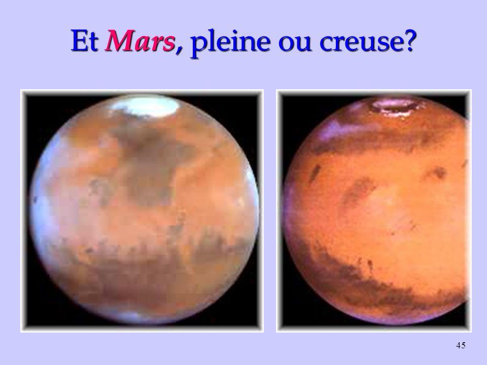 44 Et Vénus, pleine ou creuse .Ny aurait-il pas comme un petit trou en haut de Vénus.