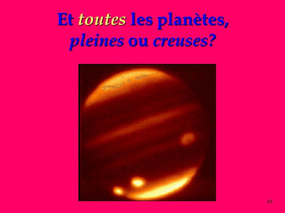 47 Et Saturne, pleine ou creuse?