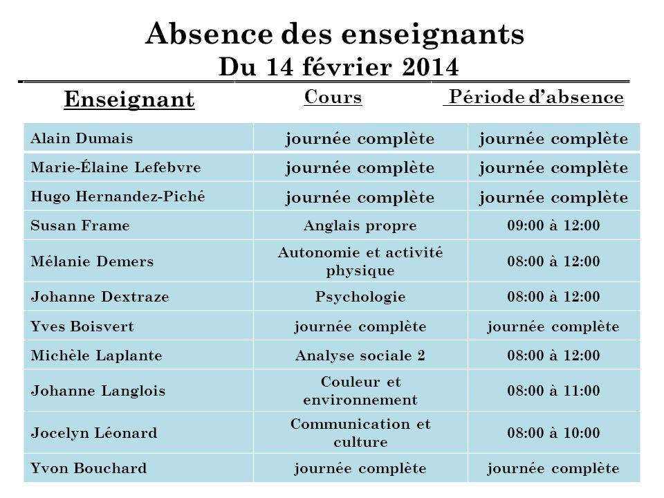 Absence des enseignants Du 14 février 2014 Enseignant Cours Période dabsence Alain Dumais journée complète Marie-Élaine Lefebvre journée complète Hugo