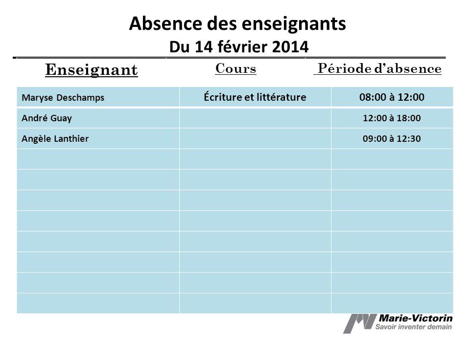 Absence des enseignants Du 14 février 2014 Enseignant Cours Période dabsence Maryse Deschamps Écriture et littérature08:00 à 12:00 André Guay12:00 à 18:00 Angèle Lanthier09:00 à 12:30