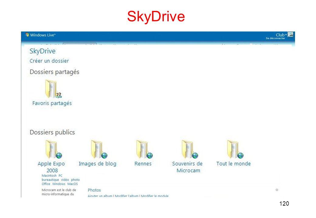 120 SkyDrive