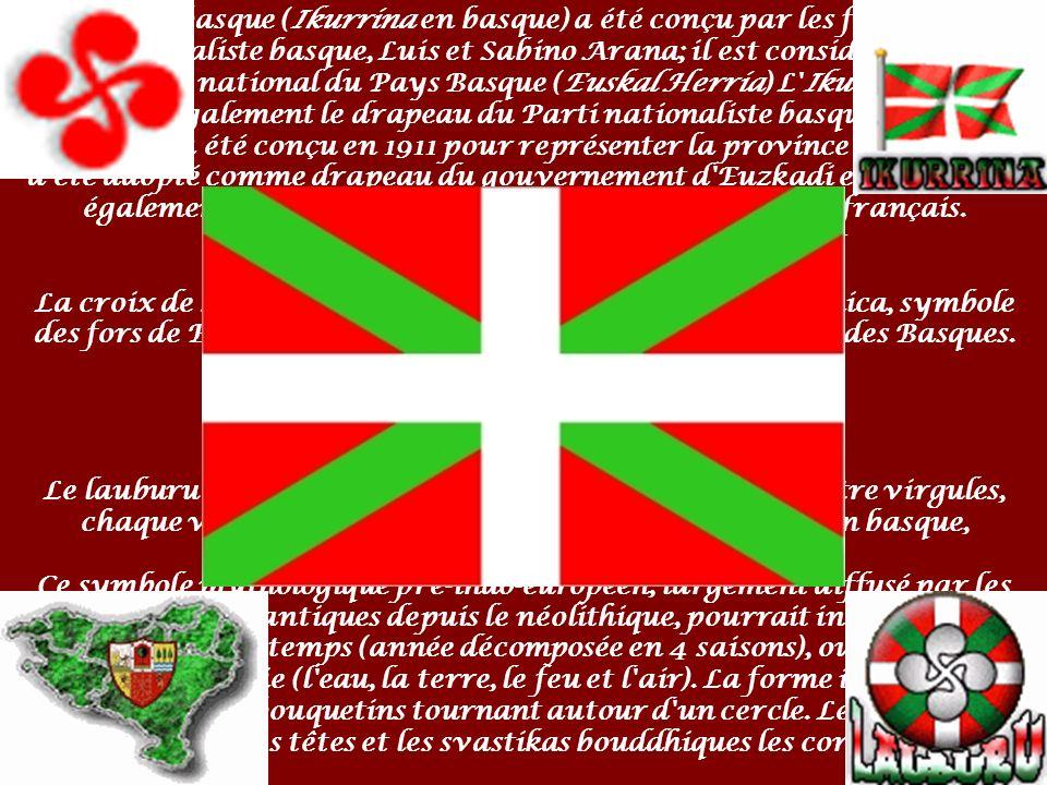 La langue basque, ou Euskara est une composante essentielle de lidentité basque. Cest une langue unique par son originalité et son harmonie lorsquelle