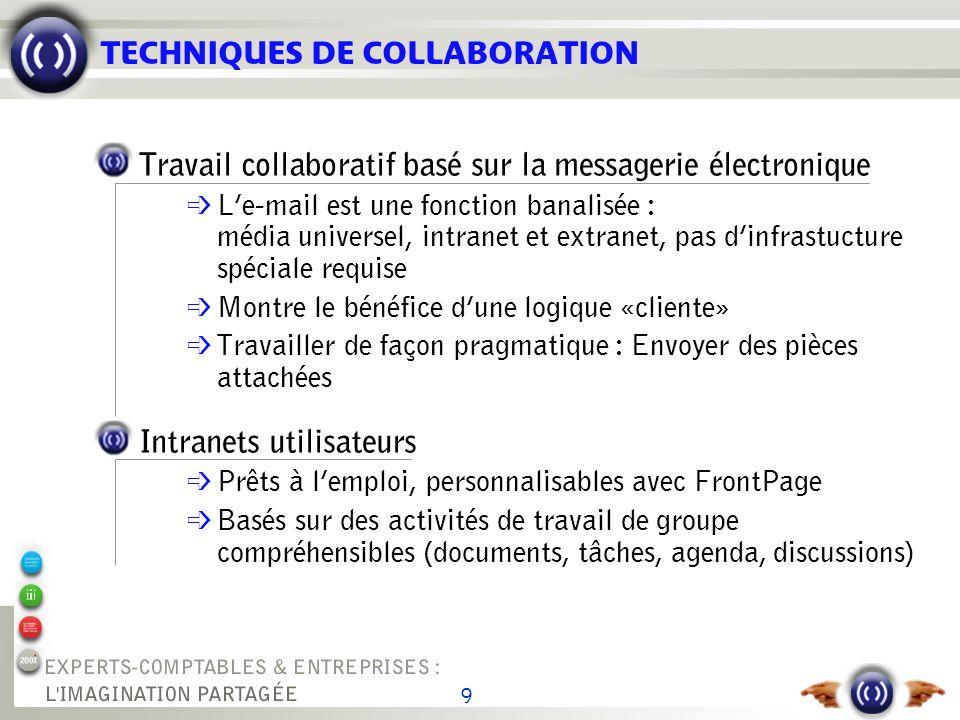 9 TECHNIQUES DE COLLABORATION Travail collaboratif basé sur la messagerie électronique é Le-mail est une fonction banalisée : média universel, intrane