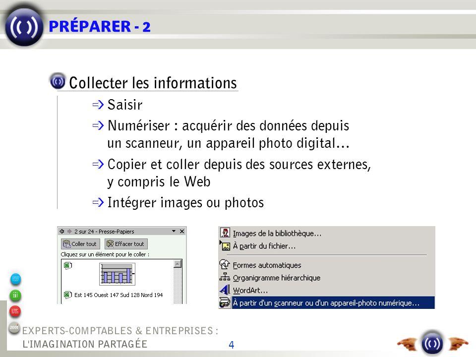4 PRÉPARER - 2 Collecter les informations é Saisir é Numériser : acquérir des données depuis un scanneur, un appareil photo digital… é Copier et colle