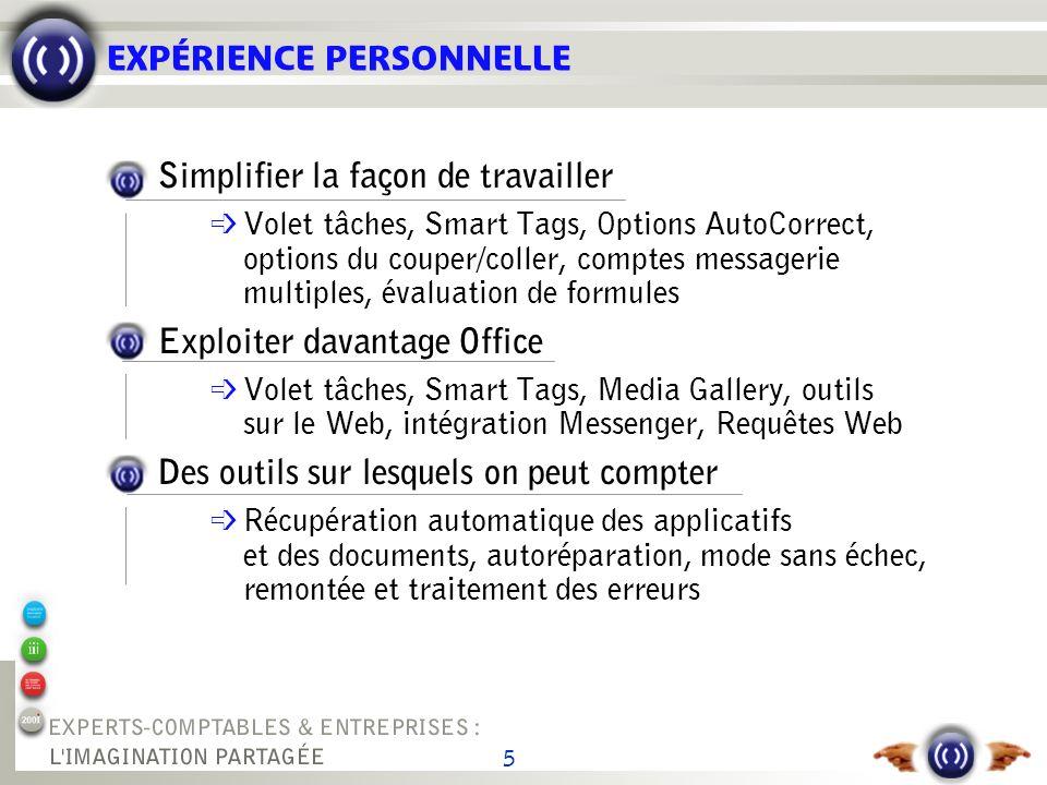 5 EXPÉRIENCE PERSONNELLE Simplifier la façon de travailler Volet tâches, Smart Tags, Options AutoCorrect, options du couper/coller, comptes messagerie