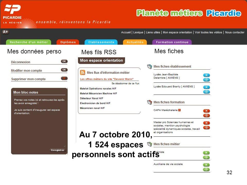 32 Au 7 octobre 2010, 1 524 espaces personnels sont actifs Mes données perso Mes fiches Mes fils RSS