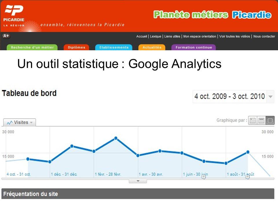 40 Un outil statistique : Google Analytics