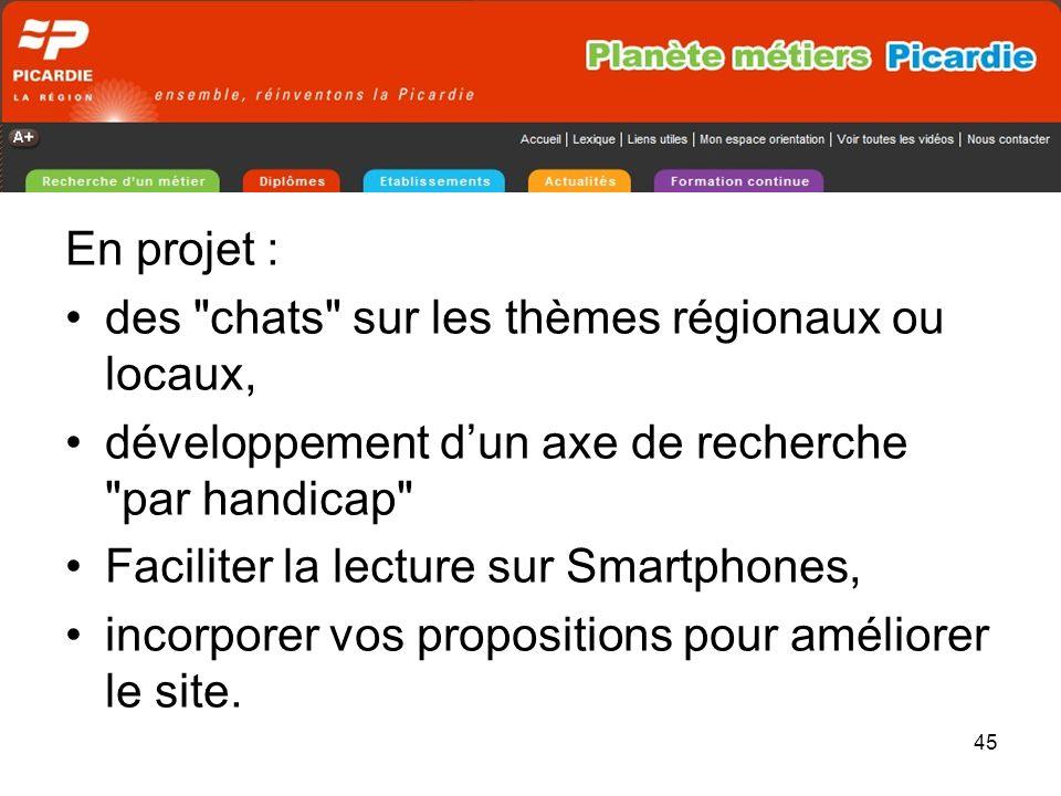 45 En projet : des chats sur les thèmes régionaux ou locaux, développement dun axe de recherche par handicap Faciliter la lecture sur Smartphones, incorporer vos propositions pour améliorer le site.