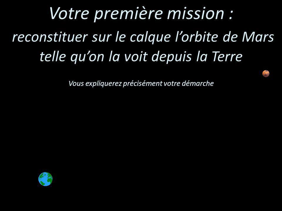 Votre première mission : reconstituer sur le calque lorbite de Mars telle quon la voit depuis la Terre Vous expliquerez précisément votre démarche