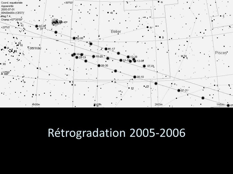 Rétrogradation 2005-2006