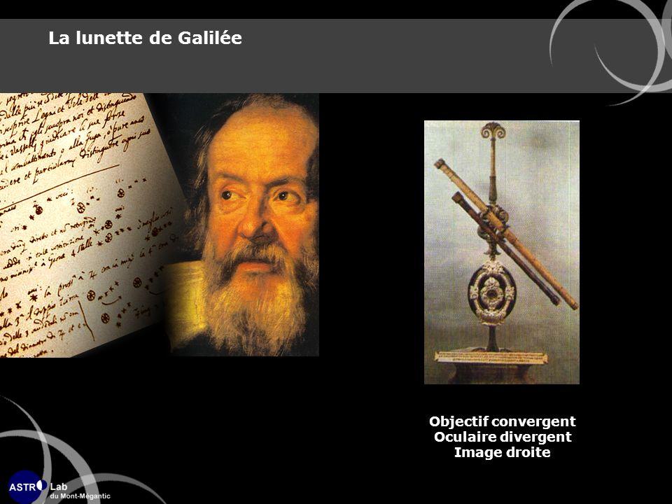 La lunette de Galilée Objectif convergent Oculaire divergent Image droite
