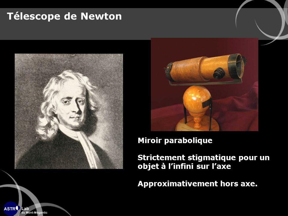 Télescope de Newton Miroir parabolique Strictement stigmatique pour un objet à linfini sur laxe Approximativement hors axe.