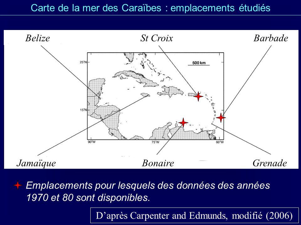 Carte de la mer des Caraïbes : emplacements étudiés Daprès Carpenter and Edmunds, modifié (2006) Emplacements pour lesquels des données des années 197