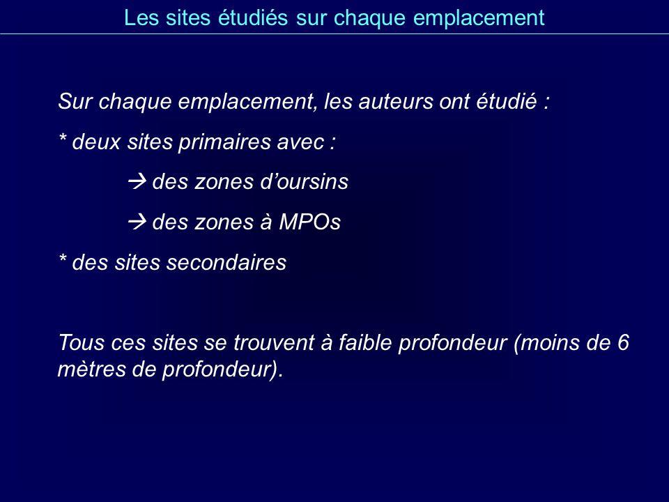 Sur chaque emplacement, les auteurs ont étudié : * deux sites primaires avec : des zones doursins des zones à MPOs * des sites secondaires Tous ces si