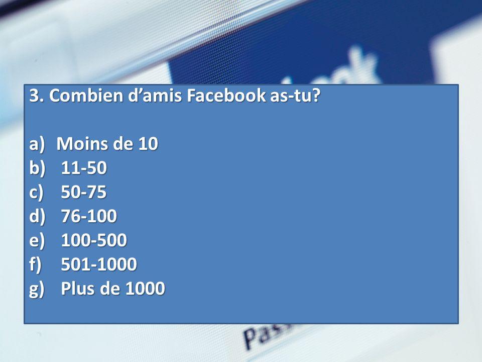 3. Combien damis Facebook as-tu? a)Moins de 10 b) 11-50 c) 50-75 d) 76-100 e) 100-500 f) 501-1000 g) Plus de 1000