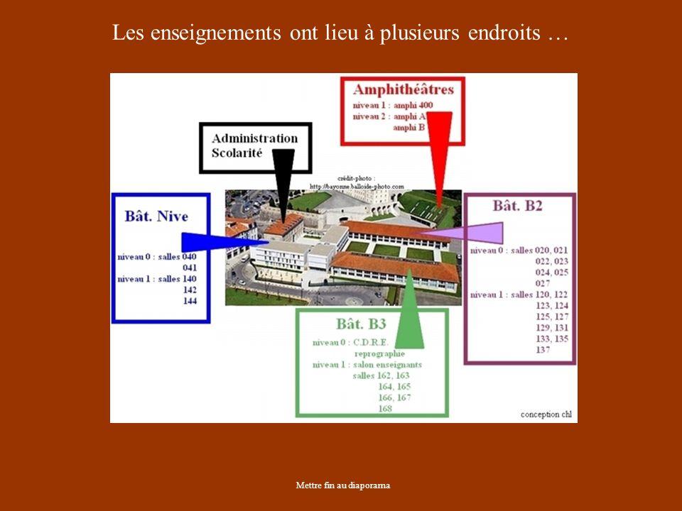 Mettre fin au diaporama Le bâtiment « Nive », par exemple … …ou lun des trois amphithéâtres