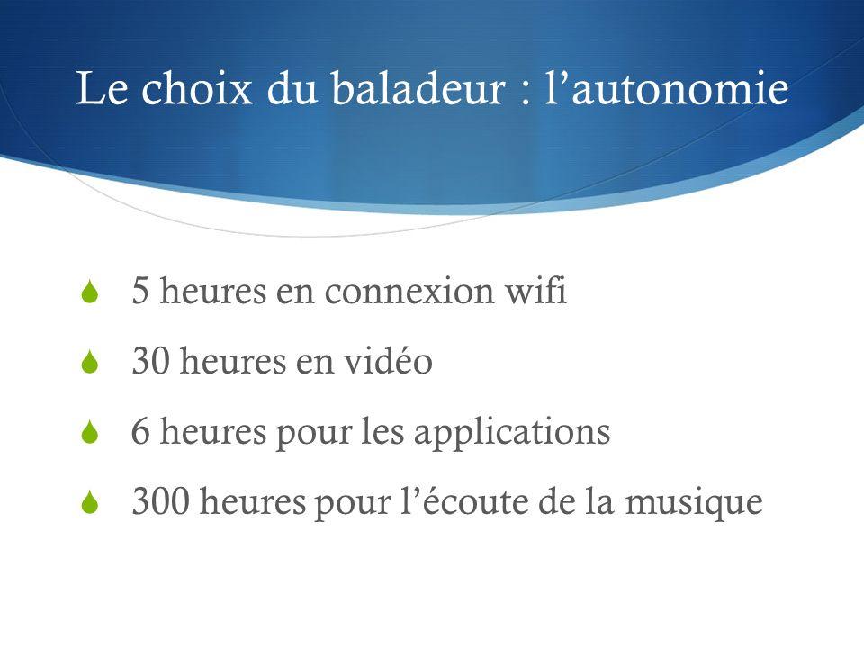 Le choix du baladeur : lautonomie 5 heures en connexion wifi 30 heures en vidéo 6 heures pour les applications 300 heures pour lécoute de la musique