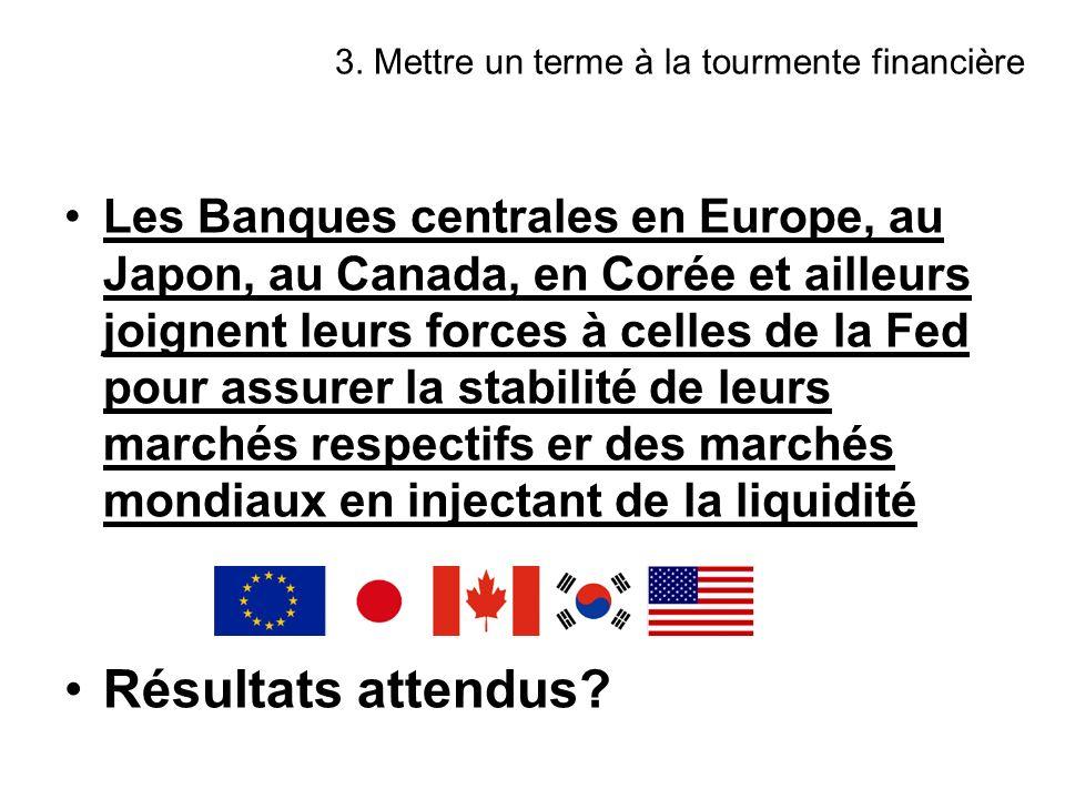 3. Mettre un terme à la tourmente financière Les Banques centrales en Europe, au Japon, au Canada, en Corée et ailleurs joignent leurs forces à celles