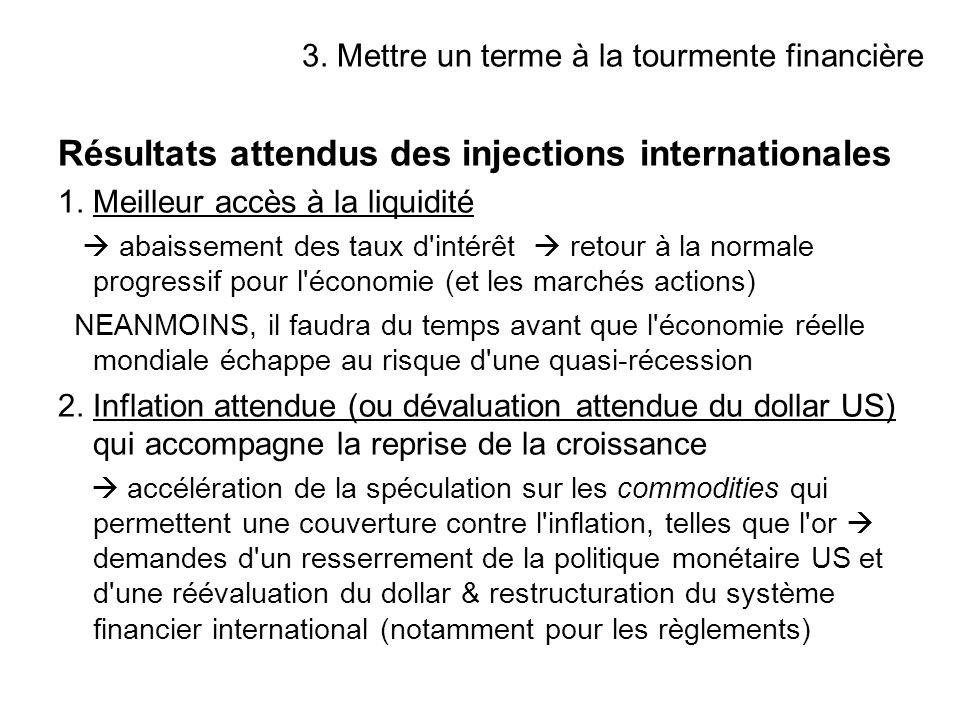 3. Mettre un terme à la tourmente financière Résultats attendus des injections internationales 1. Meilleur accès à la liquidité abaissement des taux d