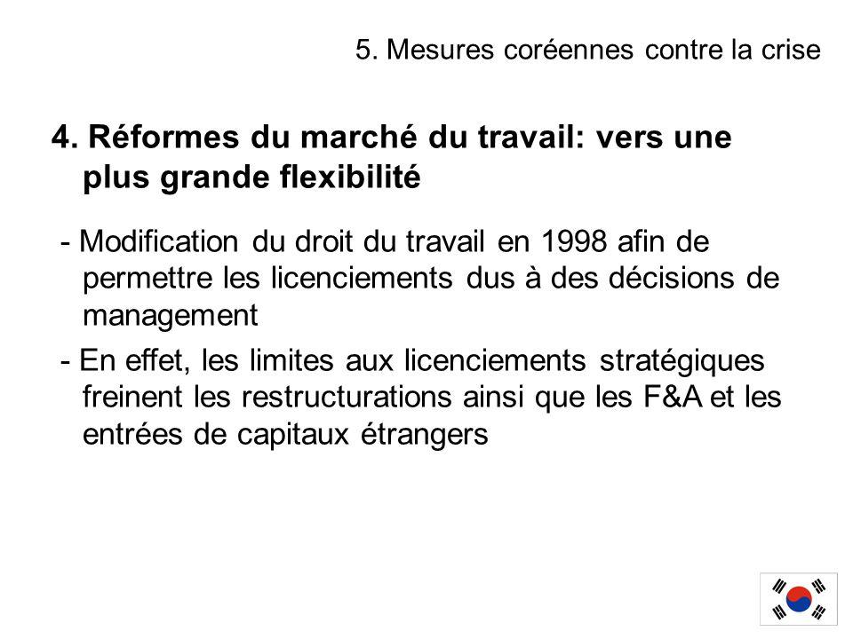 4. Réformes du marché du travail: vers une plus grande flexibilité - Modification du droit du travail en 1998 afin de permettre les licenciements dus