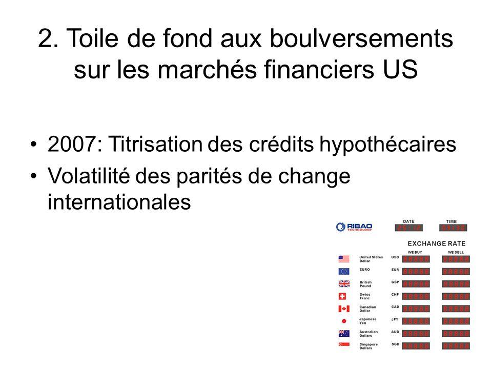 2. Toile de fond aux boulversements sur les marchés financiers US 2007: Titrisation des crédits hypothécaires Volatilité des parités de change interna