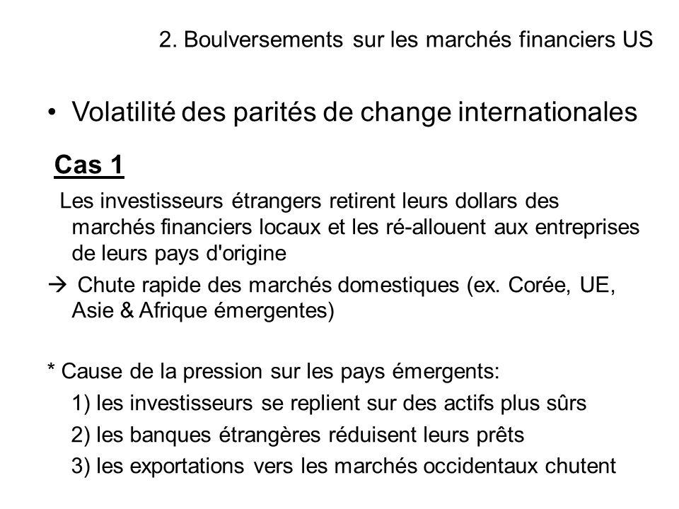 Volatilité des parités de change internationales Cas 1 Les investisseurs étrangers retirent leurs dollars des marchés financiers locaux et les ré-allo