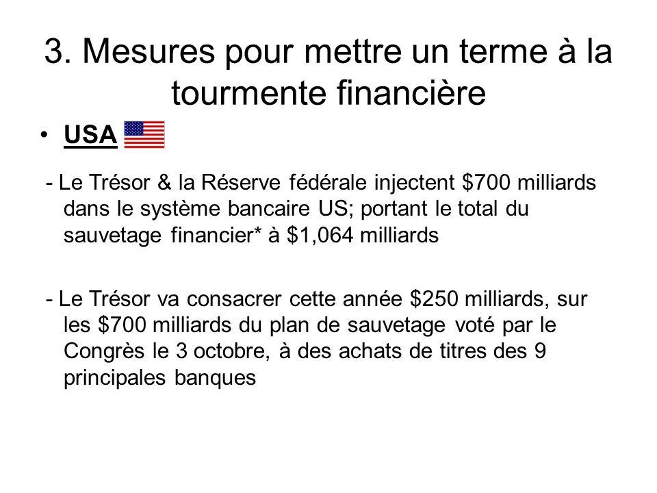 3. Mesures pour mettre un terme à la tourmente financière USA - Le Trésor & la Réserve fédérale injectent $700 milliards dans le système bancaire US;