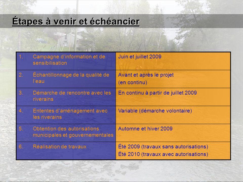 Étapes à venir et échéancier 1.Campagne dinformation et de sensibilisation Juin et juillet 2009 2.Échantillonnage de la qualité de leau Avant et après
