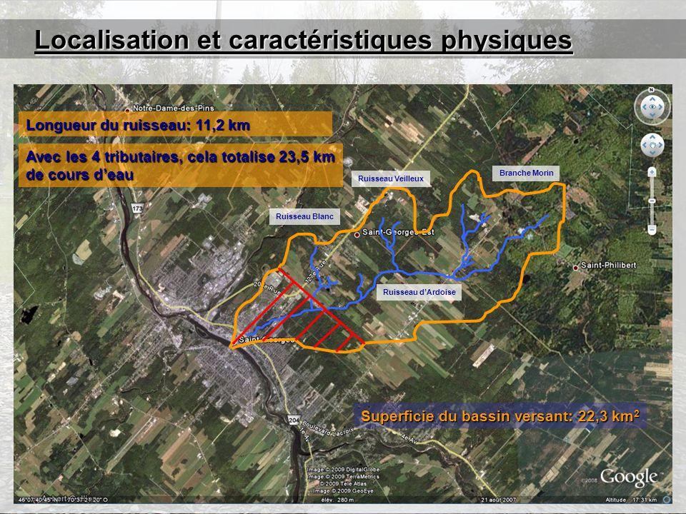 Localisation et caractéristiques physiques Superficie du bassin versant: 22,3 km 2 Longueur du ruisseau: 11,2 km Ruisseau dArdoise Ruisseau Blanc Ruis