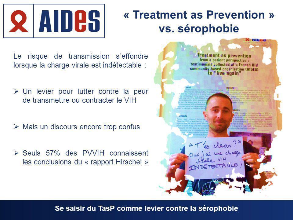 « Treatment as Prevention » vs. sérophobie Le risque de transmission seffondre lorsque la charge virale est indétectable : Un levier pour lutter contr