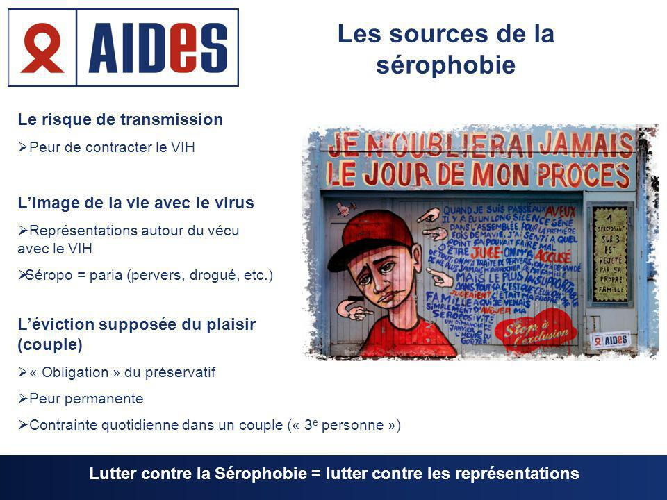 Le risque de transmission Peur de contracter le VIH Limage de la vie avec le virus Représentations autour du vécu avec le VIH Séropo = paria (pervers,