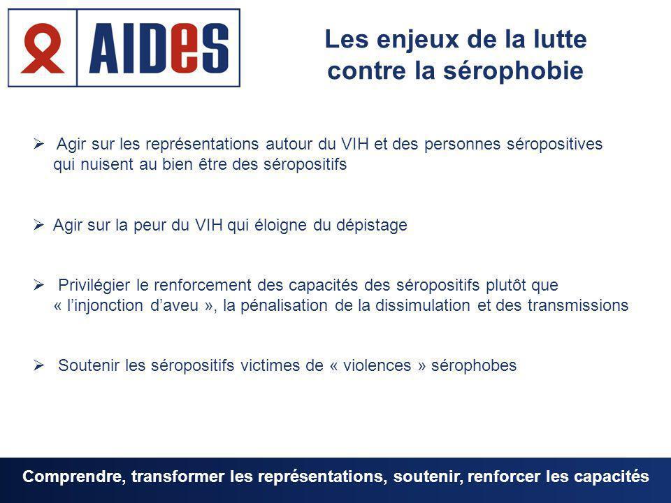 Agir sur les représentations autour du VIH et des personnes séropositives qui nuisent au bien être des séropositifs Agir sur la peur du VIH qui éloign