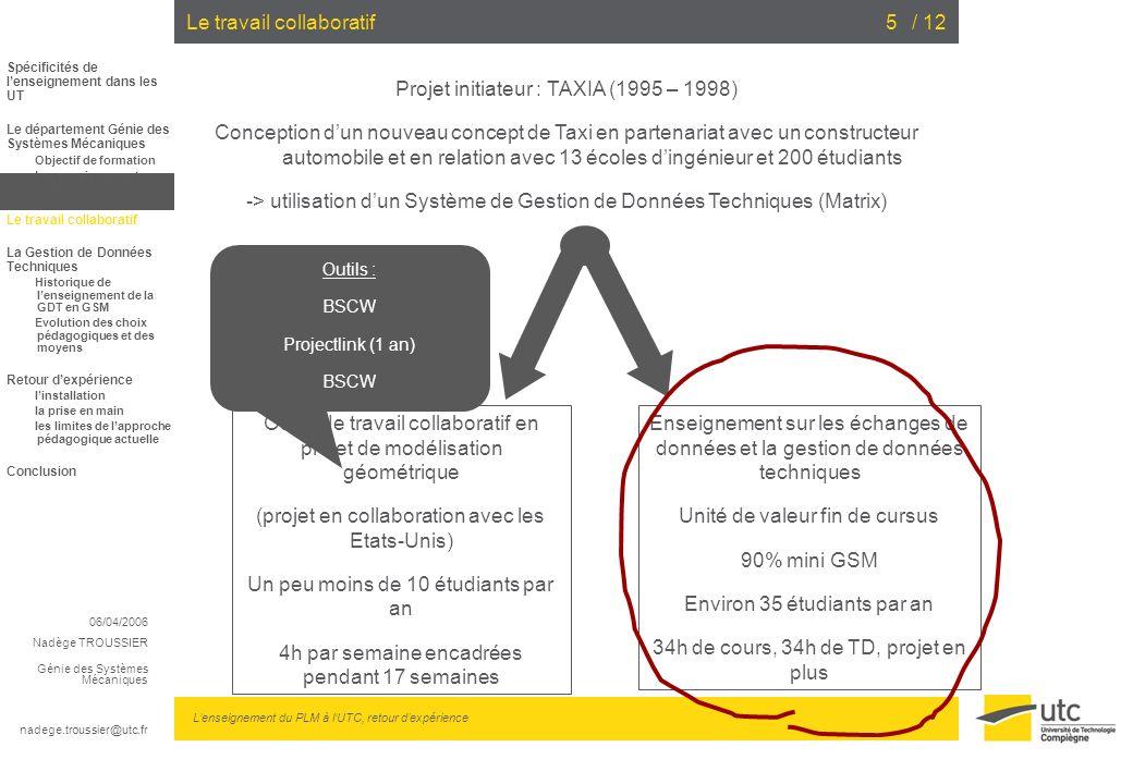06/04/2006 Nadège TROUSSIER Génie des Systèmes Mécaniques nadege.troussier@utc.fr Lenseignement du PLM à lUTC, retour dexpérience / 125 Projet initiat