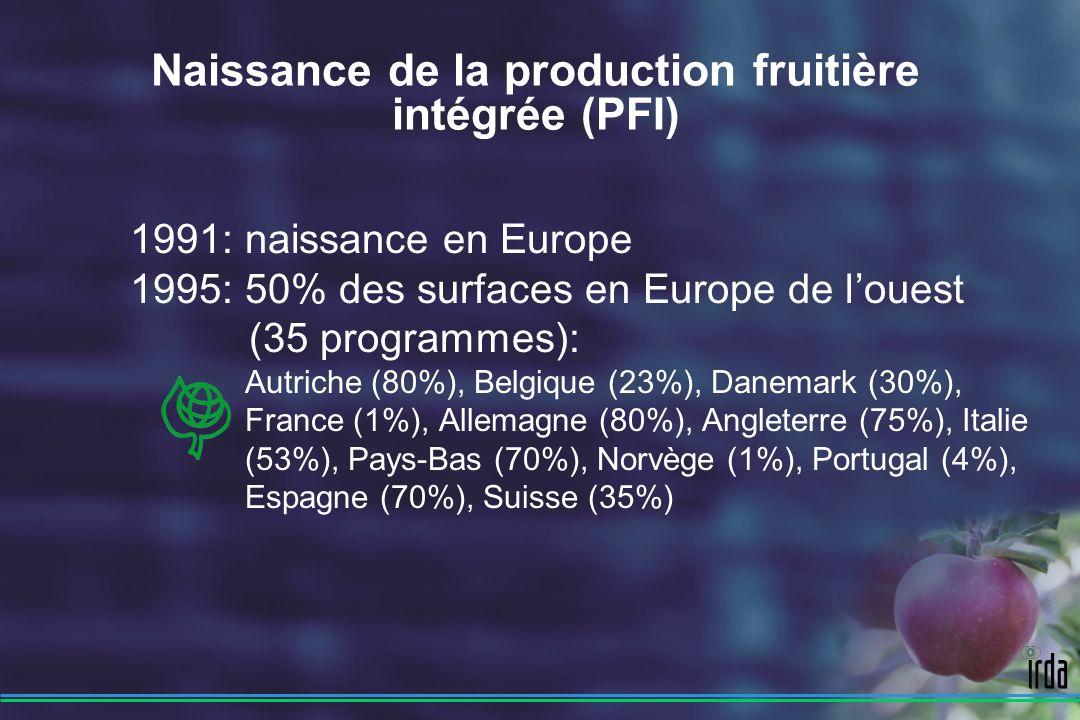 Naissance de la production fruitière intégrée (PFI) 1991: naissance en Europe 1995: 50% des surfaces en Europe de louest (35 programmes): Autriche (80%), Belgique (23%), Danemark (30%), France (1%), Allemagne (80%), Angleterre (75%), Italie (53%), Pays-Bas (70%), Norvège (1%), Portugal (4%), Espagne (70%), Suisse (35%)