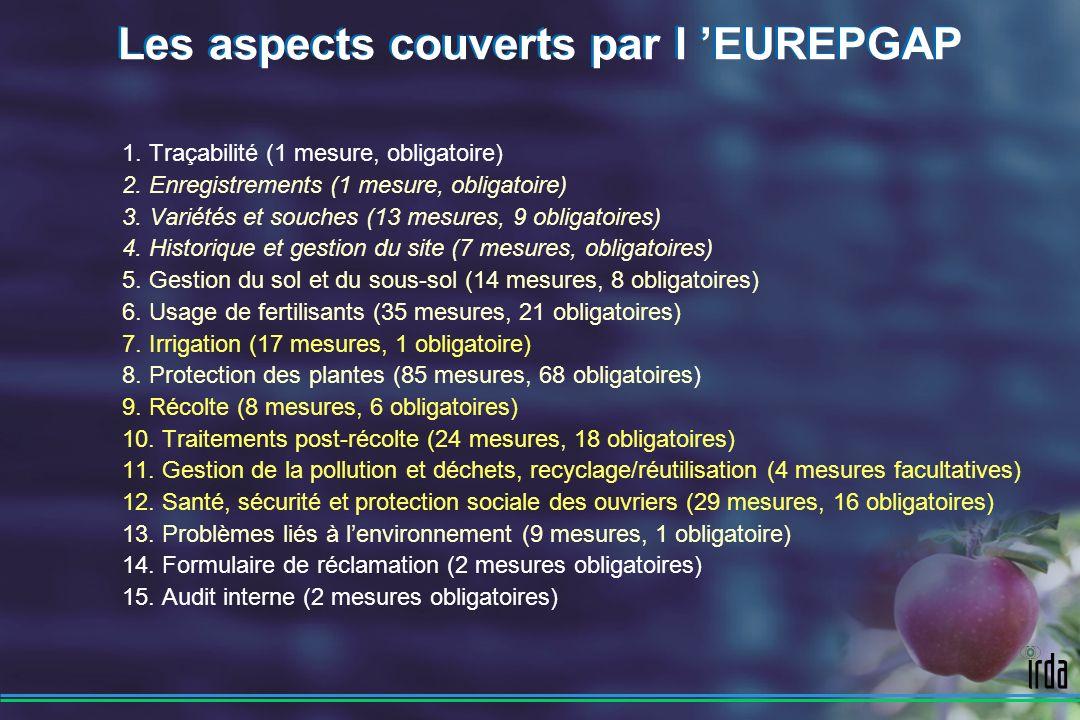 Les aspects couverts par l EUREPGAP 1.Traçabilité (1 mesure, obligatoire) 2.