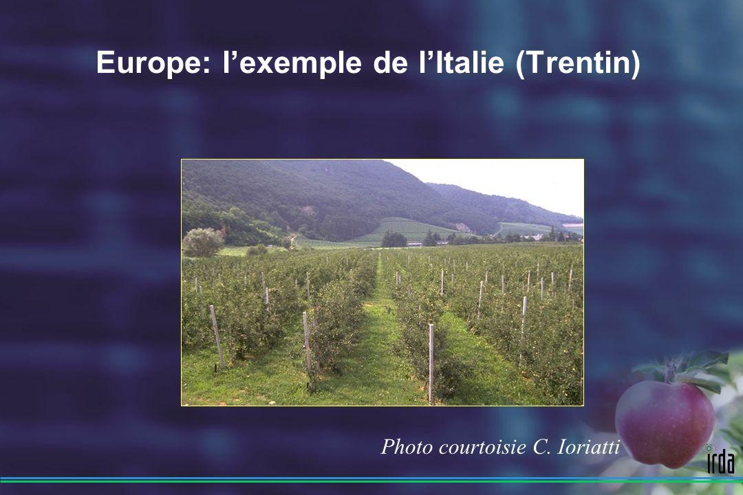 Europe: lexemple de lItalie (Trentin) Photo courtoisie C. Ioriatti