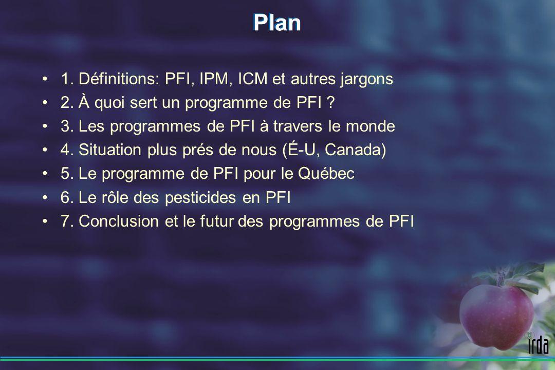 Plan 1.Définitions: PFI, IPM, ICM et autres jargons 2.
