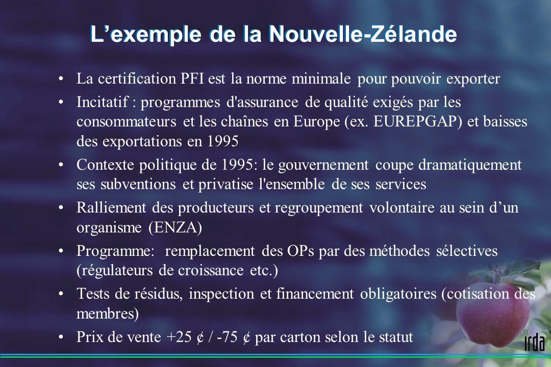 La certification PFI est la norme minimale pour pouvoir exporter Incitatif : programmes d assurance de qualité exigés par les consommateurs et les chaînes en Europe (ex.
