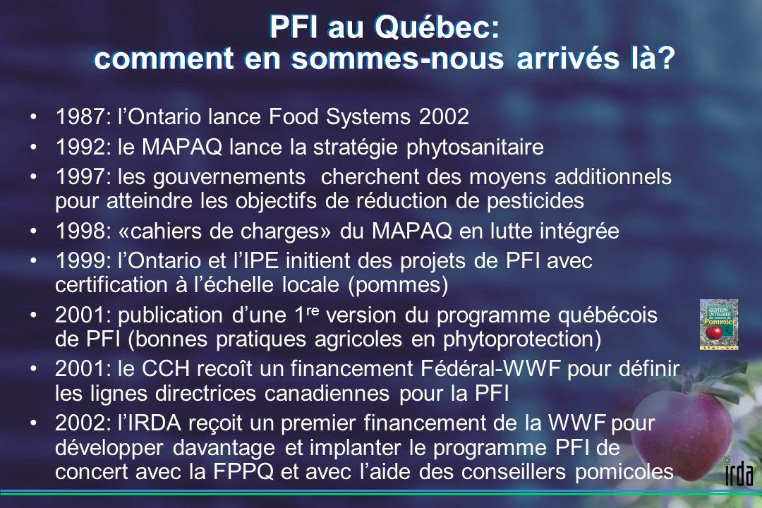 PFI au Québec: comment en sommes-nous arrivés là.