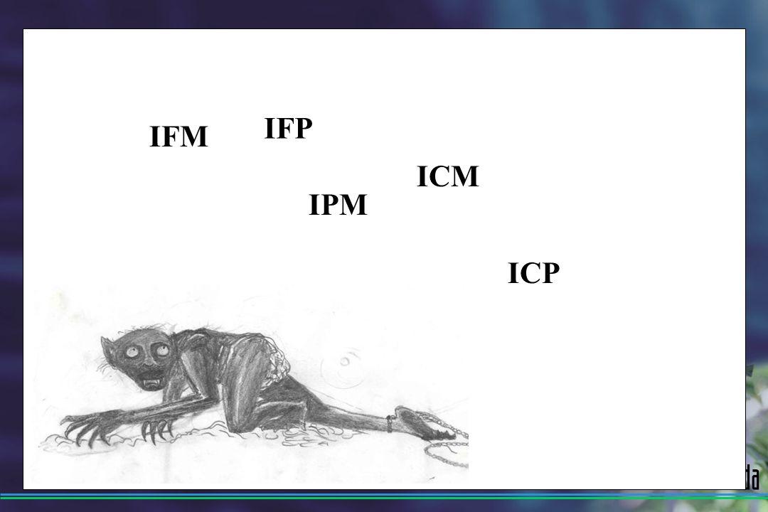 IFP IPM ICM ICP IFM