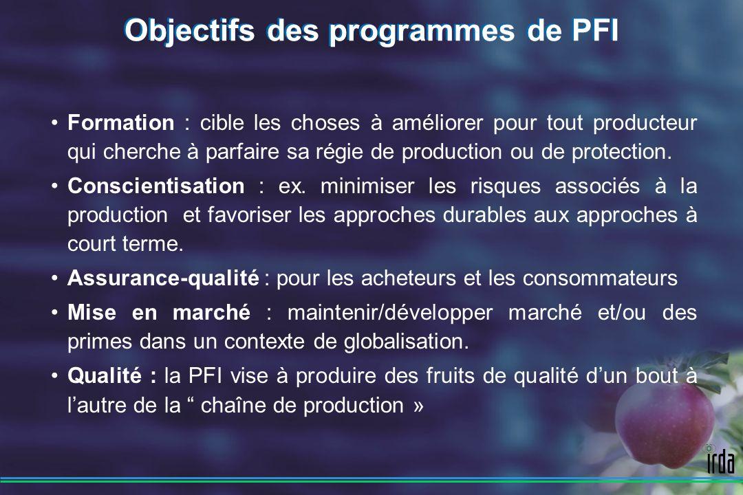 Objectifs des programmes de PFI Formation : cible les choses à améliorer pour tout producteur qui cherche à parfaire sa régie de production ou de protection.