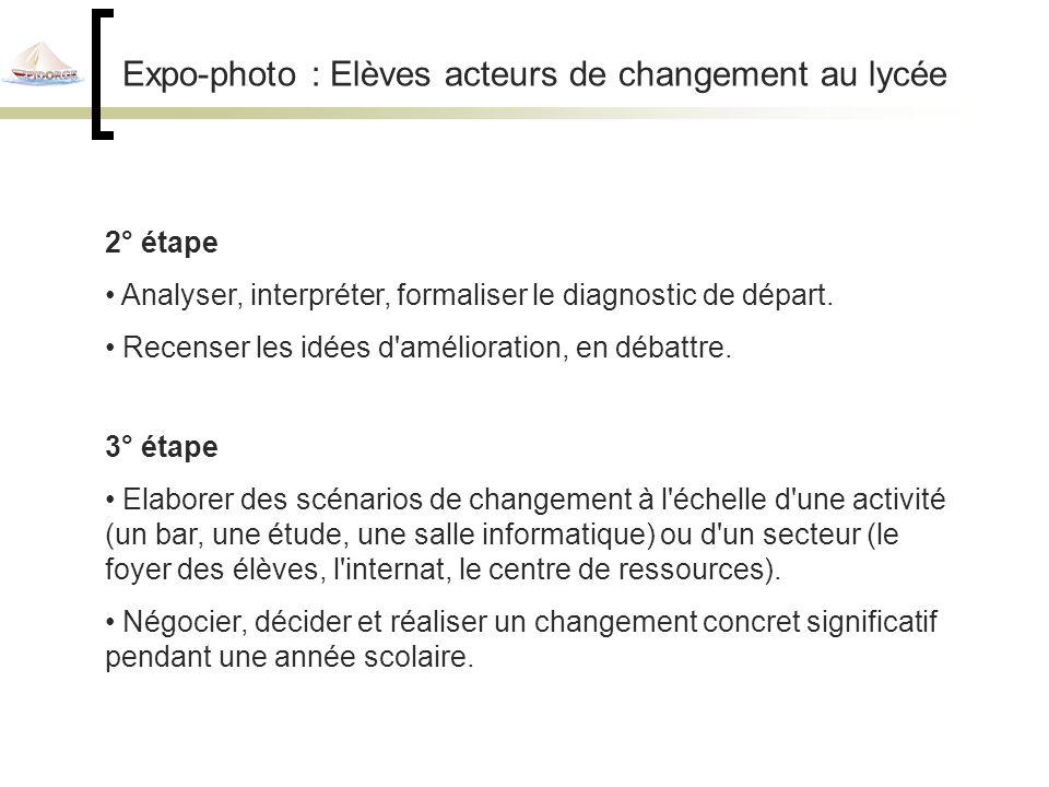 Expo-photo : Elèves acteurs de changement au lycée 2° étape Analyser, interpréter, formaliser le diagnostic de départ.