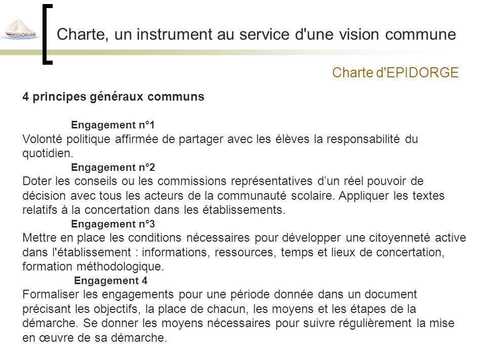 Charte, un instrument au service d une vision commune Charte d EPIDORGE 4 principes généraux communs Engagement n°1 Volonté politique affirmée de partager avec les élèves la responsabilité du quotidien.