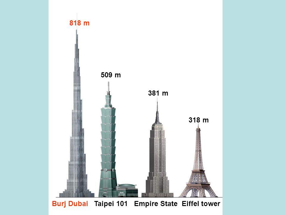 Burj Dubai Taipei 101 Empire State Eiffel tower 818 m 509 m 381 m 318 m