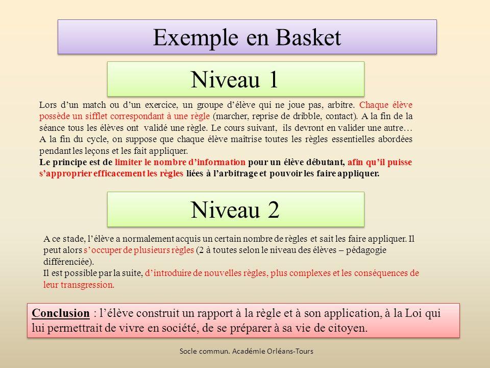 Exemple en Basket Lors dun match ou dun exercice, un groupe délève qui ne joue pas, arbitre.