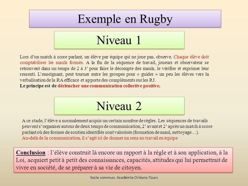 Exemple en Rugby Niveau 1 Niveau 2 Conclusion : lélève construit là encore un rapport à la règle et à son application, à la Loi, acquiert petit à petit des connaissances, capacités, attitudes qui lui permettrait de vivre en société, de se préparer à sa vie de citoyen.